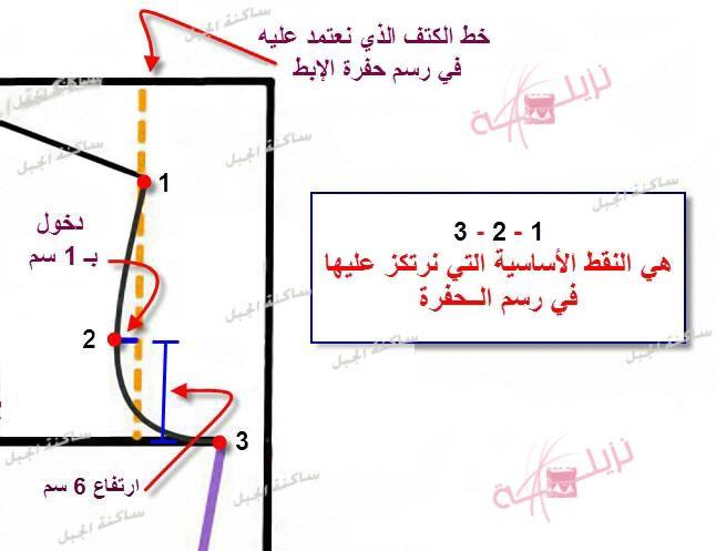 الدرس 4 : رسم باترون الأمام (الجزء الثاني) - مدرسة ساكنة الجبل العليا لفنون الخياطة وتصميم الازياء