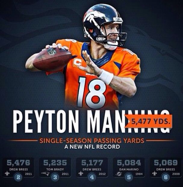 manning single men At the end of his junior year at the university of tennessee, peyton manning found himself in an enviable position the star quarterback of the tennessee volunteers.