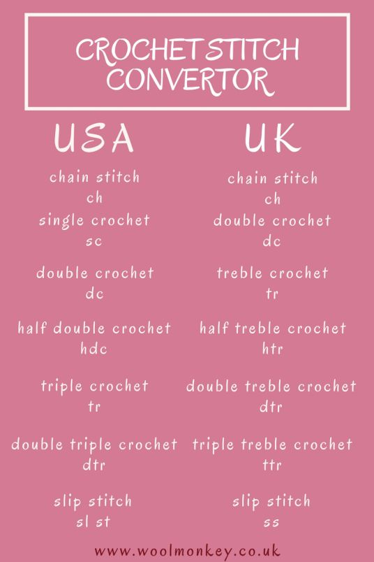 crochet stitch abbreviations and instructions