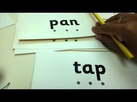 Jolly Phonics s,a,t,i,p,n blending tutorial. Good start but would adapt for my class and ensure correct pronunciations for the pure sound.