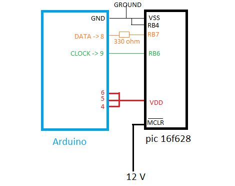 This is a wiring diagram that [Soranne] put together when developing a method of programming PIC microcontrollers using an Arduino board. You can see that he takes care of the 12V issue by connecting ...