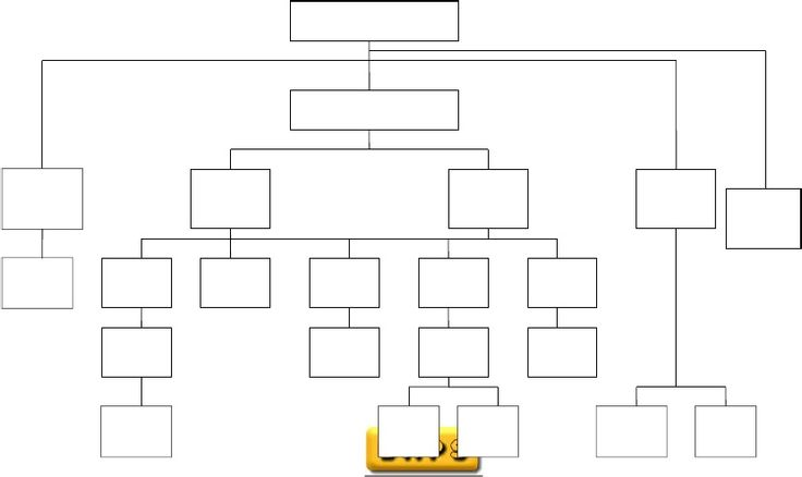 Organizational Flow Chart Template Word Images Blank Flow - Org chart template word