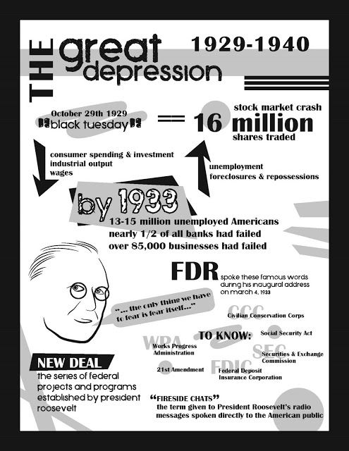 136 best images about Great Depression on Pinterest