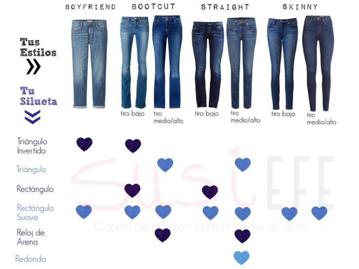 jeans-pantalon-vaquero-silueta-tipo-de-cuerpo