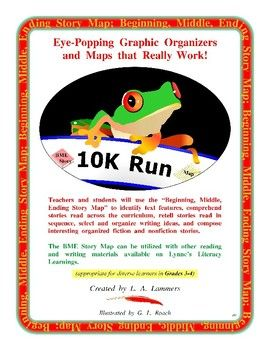 Mapping a story read will improve your students' text comprehension!