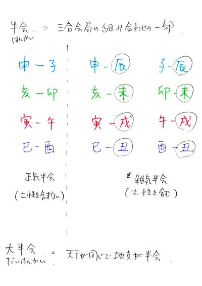 f:id:tamayura10:20111114192305j:image:w300