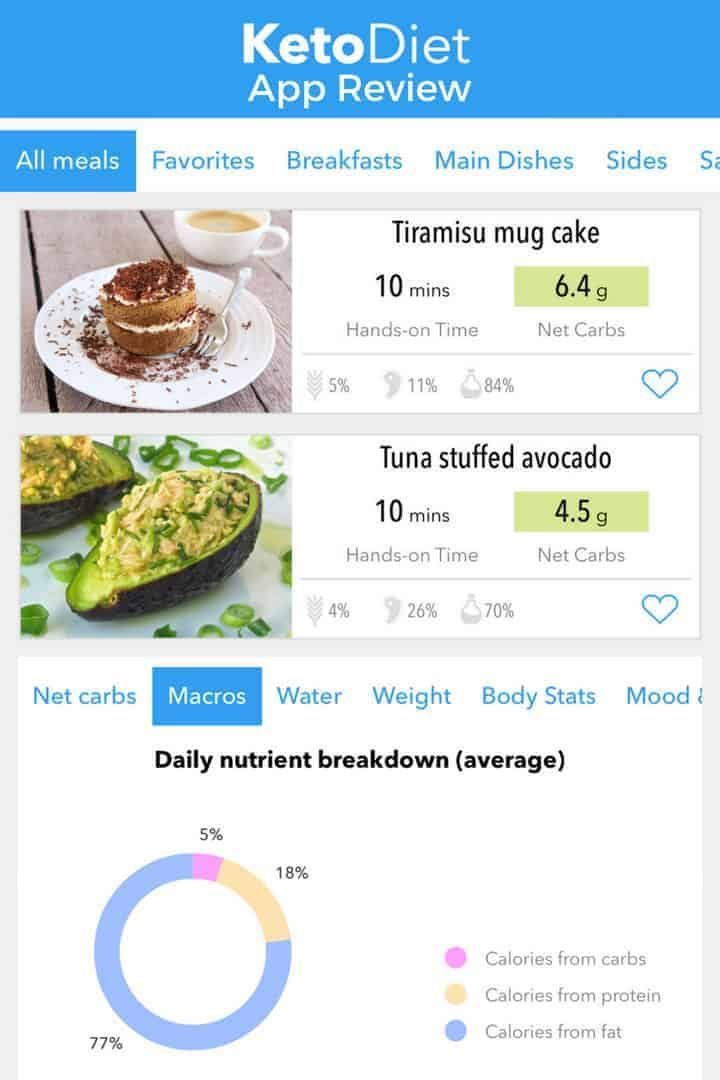 A Review Of The Keto Diet App Low Carb App Low Carb App Best Low Carb Recipes Keto Diet App