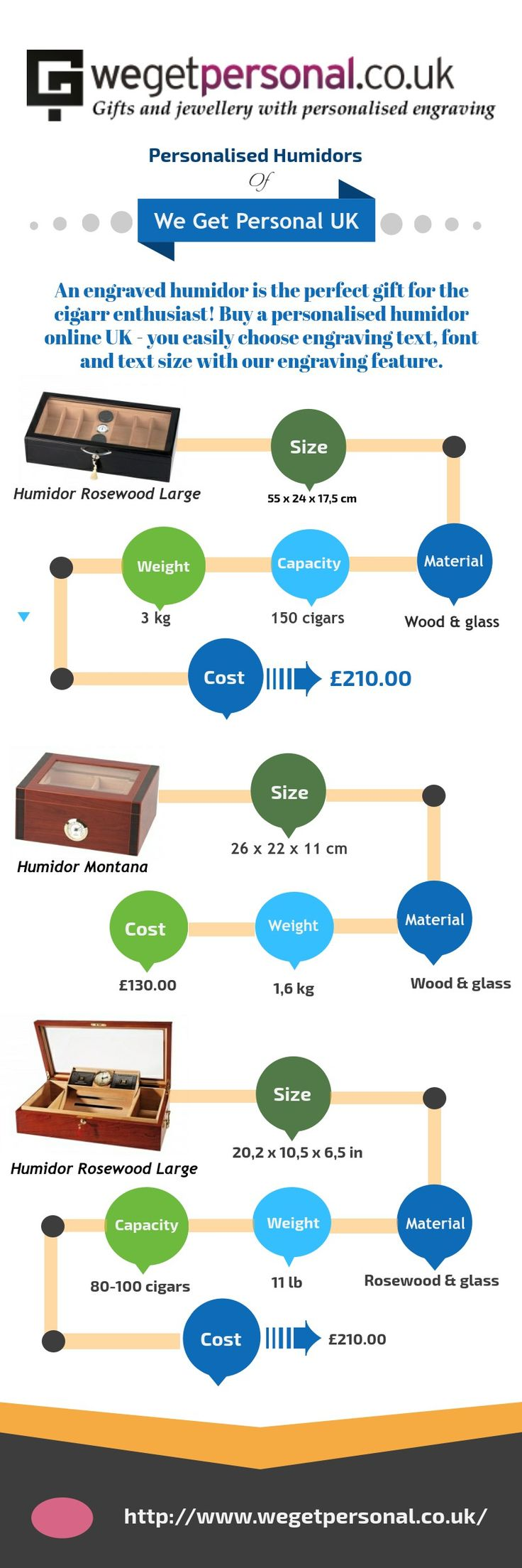 Find out personalised Humidor at We Get Personal UK. You can easily choose engraving text, font and text size with our engraving feature. Every Personalised Humidor has different type of size, material, capacity and weight. Free shipping & quick delivery! #personalisedhumidor #engravedhumidor #humidor #humidifier #WeGetPersonalUK