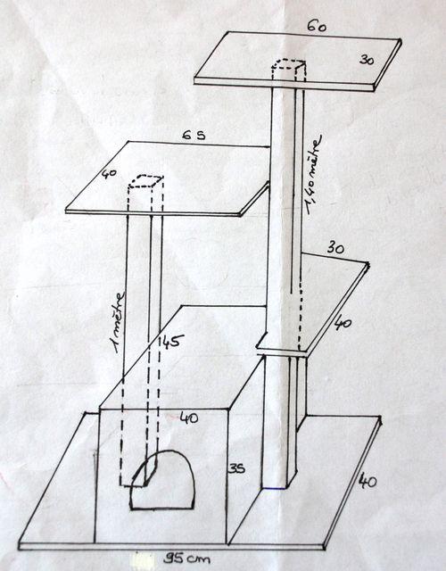 Ce qu'il vous faut : 1 poutre de 8 cm de côté. Découper la poutre à 1m40 pour réaliser les deux poteaux. 1 étagère en pin de 40 cm de profondeur. Découper une planche de 95 cm et garder l&rsq…