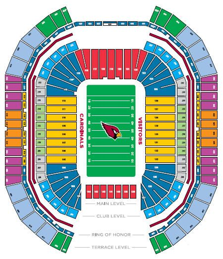 NFL Football Stadiums - Arizona Cardinals Stadium - University of Phoenix Stadium
