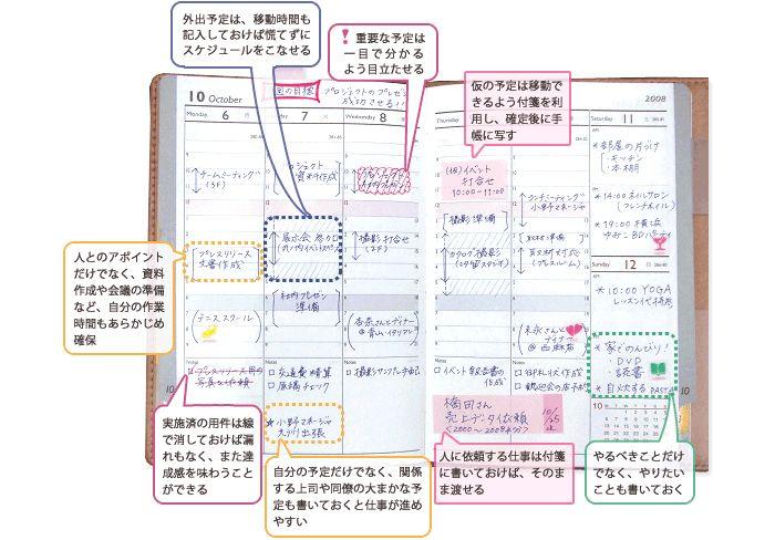 手帳の選び方・使い方|株式会社MDS エムディーエス