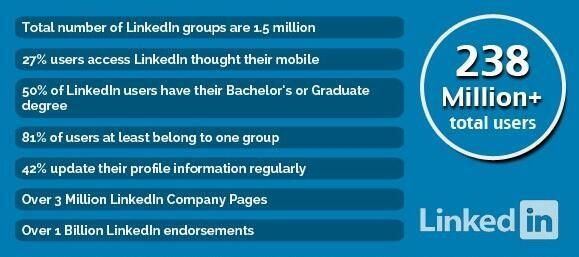 LinkedIn Statistics: VISIT LinkedIn Training Course at: http://bit.ly/oP3EgM ReTweet Please pic.twitter.com/RuJI2SJbRo
