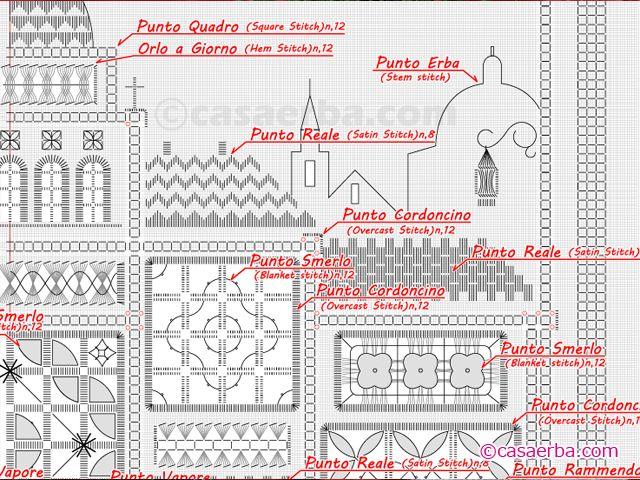 CasaERBA: Pattern --Città a reticello