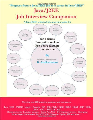 Java/J2EE Job Interview Companion