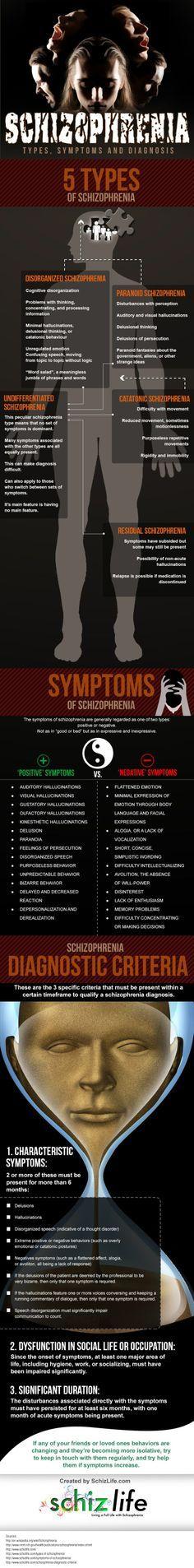 Schizophrenia Infograph
