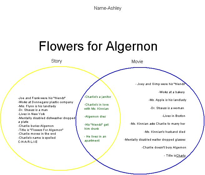 47 Best Flowers For Algernon Images On Pinterest