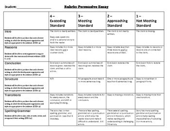 persuasive 5 paragraph essay rubric Three paragraph persuasive essay rubric see other side for more of the rubric spelling, punctuation, capitalization & grammar used appropriately.