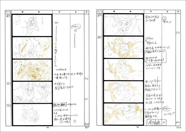 Storyboarding a Manga page Professionally (Rough Layout) - YouTube