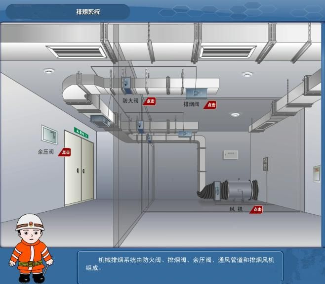 Smoke Alarm Is Basic Component For Fire Detection Of Fire Alarm