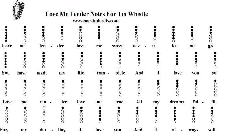 love-me-tenter-music-notes-for-tin-whistle.gif | cc ...