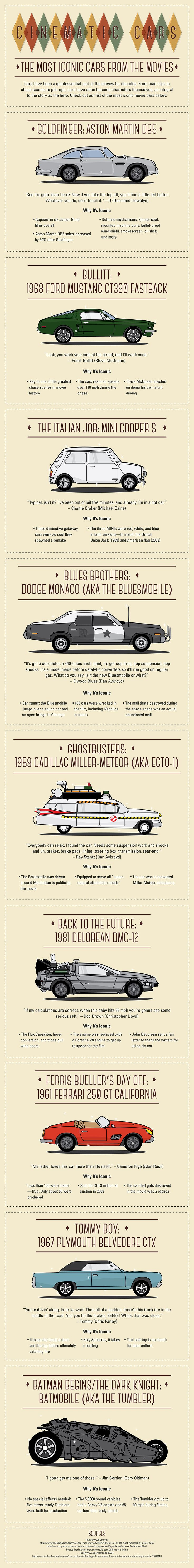 Little red wagon funny car pictures car canyon - The Most Iconic Cars From Movies