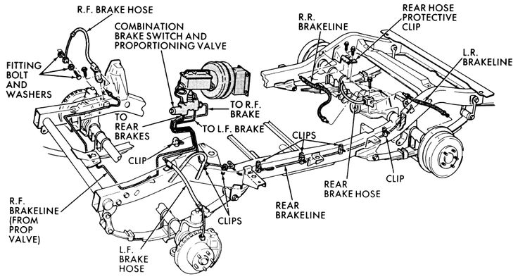 jeep brake lines diagram