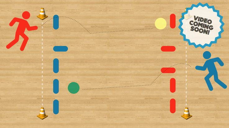 Buzzer Beater Bowling is a fun target game for your physical education classes. Click through to learn more about the rules, layers, tactics and learning outcomes this game focuses on! #physed