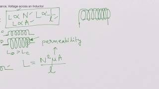 Resultado de imagen para QEG Tesla Toroidal ferromagnetic core natural frequency calculation