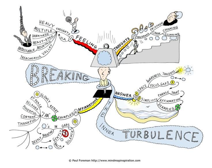 Breaking the inner turbulence
