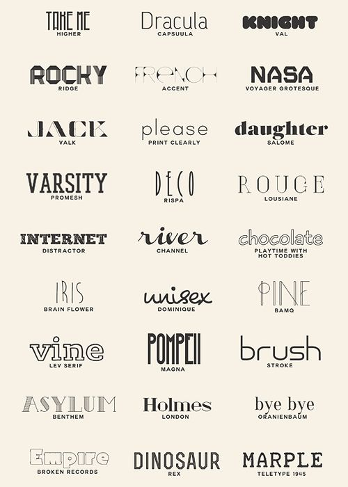 More Favourite Fonts A Resource List Higher