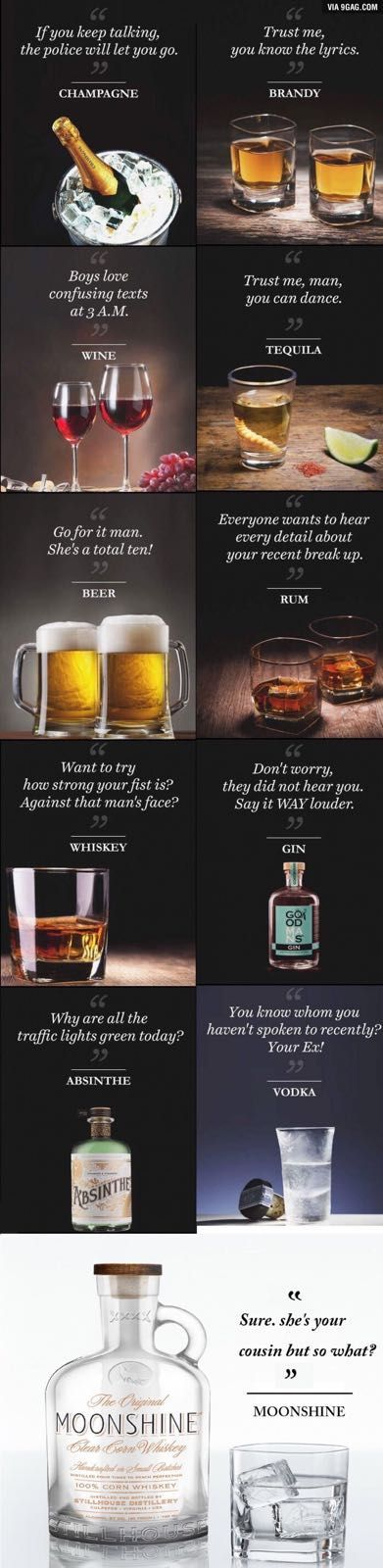 The different types of alcohol