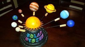 solar system sun hat - Google Search