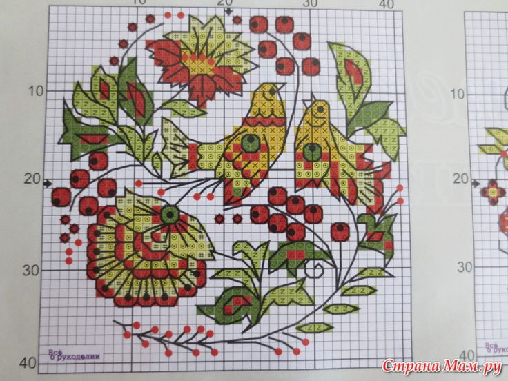 Cross-stitch Country Mason Jar Top Set, part 1...  color chart on part 5...   Gallery.ru / Фото #5 - вышивка схемки разное - pedak