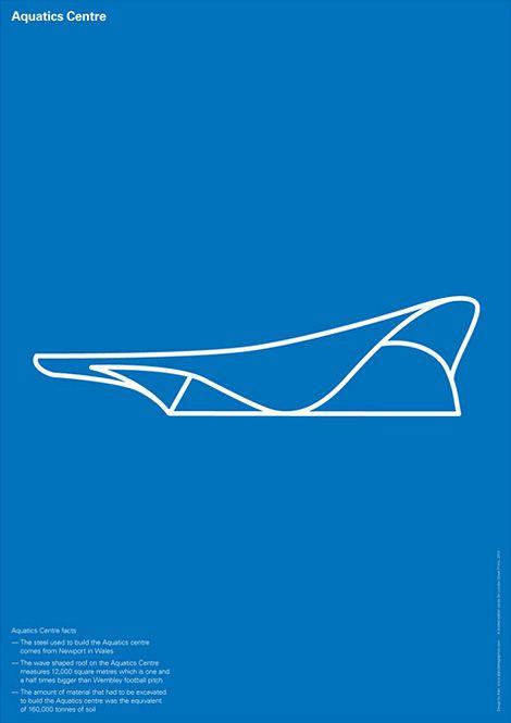 Alan Clarke: Olympic Stadium Posters - aquatics centre
