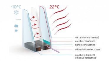 Et alors le système de chauffage est installé dans vos fenêtres! http://www.humanosphere.info/2015/08/et-alors-le-systeme-de-chauffage-est-installe-dans-vos-fenetres/ via @humanosphere