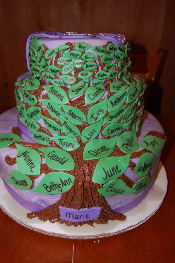 80th Birthday Ideas For Her | Grandmothers 80th birthday — Birthday Cakes
