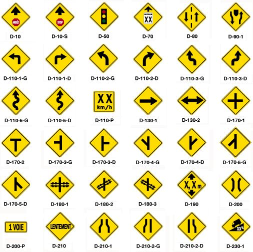street signs and their meanings - Google Search