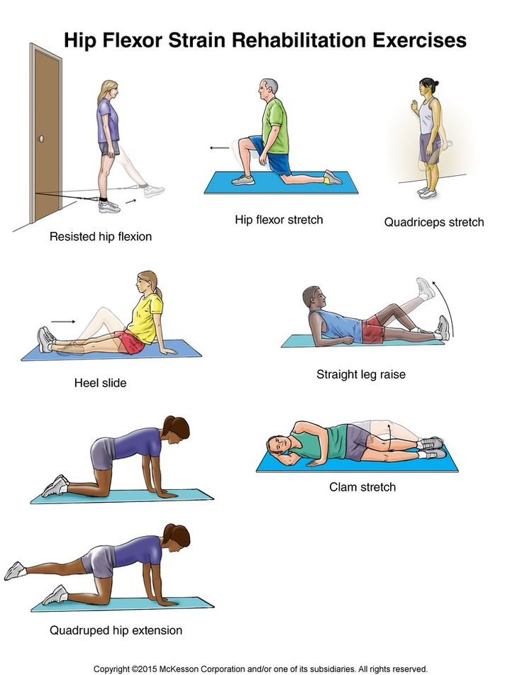 Hip Flexor Strain Exercises: Illustration