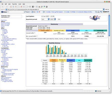 images about Statistics Homework Help on Pinterest Pinterest Top    Free Web Statistics Tools