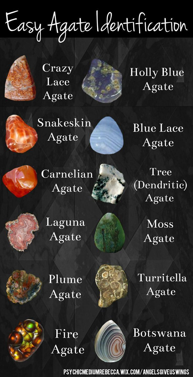 Agate Identification chart