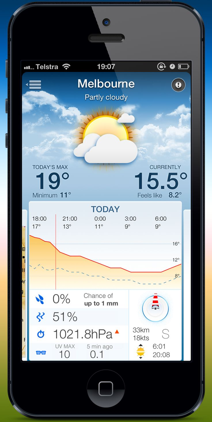 88 best WEATHER images on Pinterest | Interface design, User ...