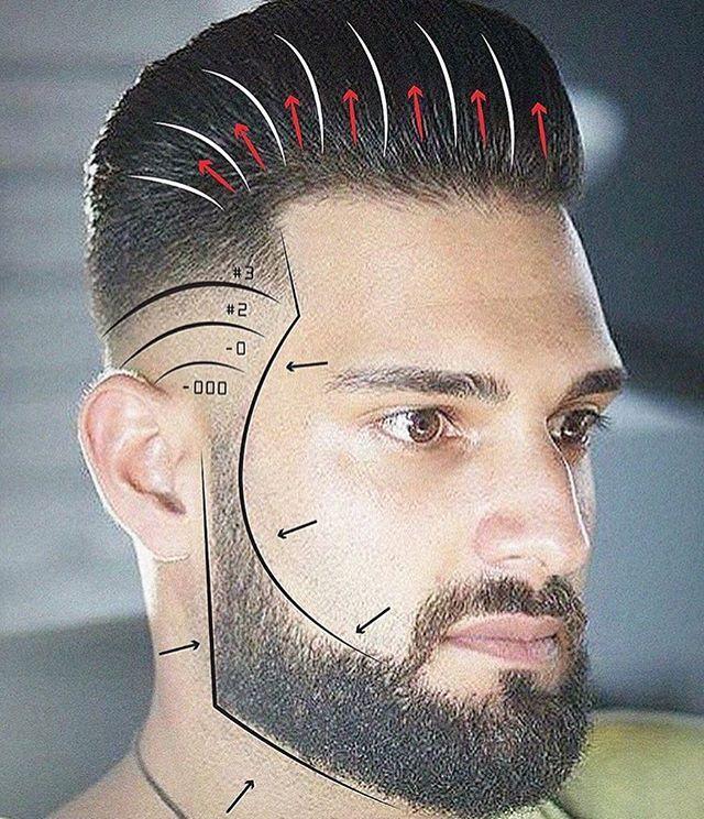 17 mejores ideas sobre Corte De Pelo Fade Para Hombres en - G Eazy Hairstyle