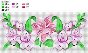 Resultado de imagem para bordado ponto cruz para bebe alfabeto