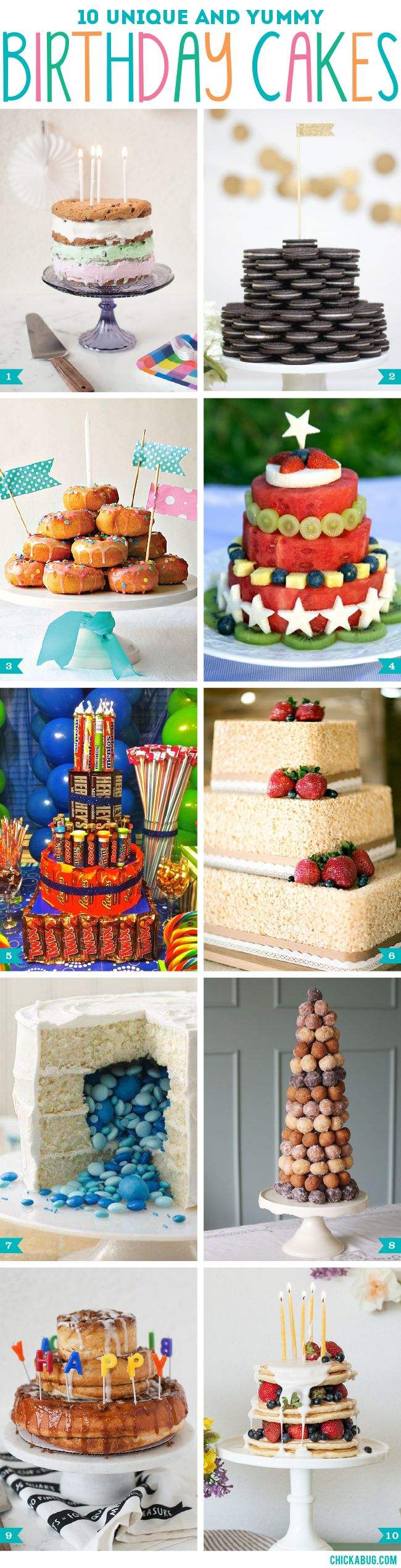 10 unique and yummy birthday cakes - only one is actually made from cake!