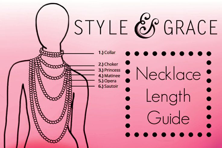 necklace length guide from style e grace