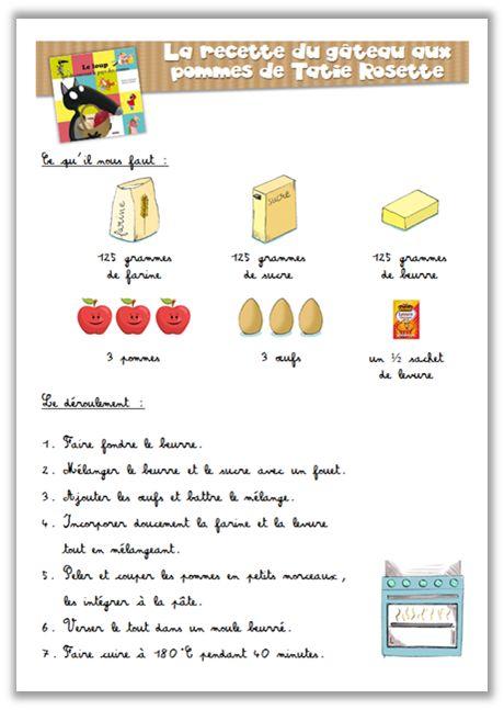 Recette - Le gâteau aux pommes de Tatie Rosette - Journal de bord d'une instit' débutante