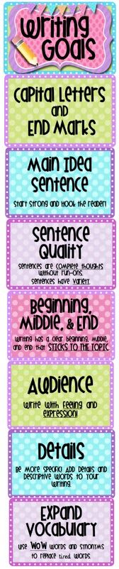 Writing Goals - clip chart display --LOVE THIS, will definitely hang this up in my classroom.  Students can have a weekly goal to work towards and then turn in their weekly work to prove to the teacher that they achieved their goal!