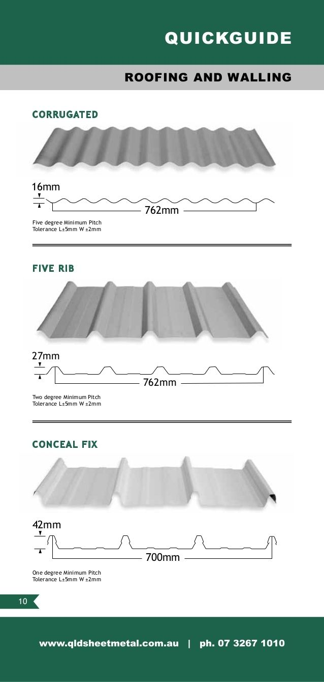 Image Result For Minimum Slope Roof Metal Roof Corrugated Metal Roof Roofing