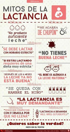 Hábitos Health Coaching | MITOS DE LA LACTANCIA