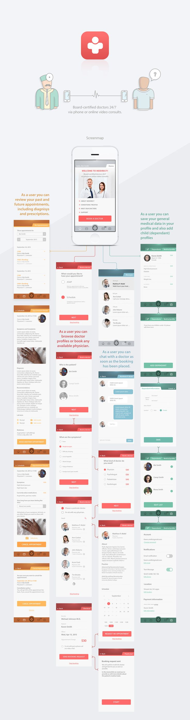 Medical app design. Medirect - connecting patients in Nigeria to British and US doctors.VIsit:www.galitskydesign.com